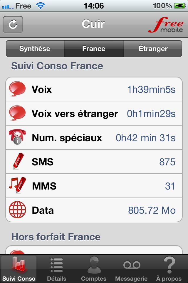 free mobile utilisateurs
