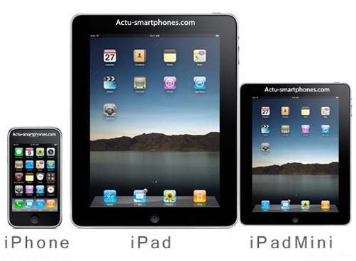 photo de l'iPad Mini