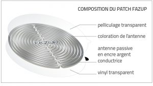 composition_fr